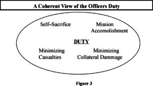 pacem-2-2000-snidet-et-al-army-professionalism-fig-3