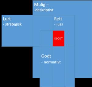 flerstemthet-fig-1