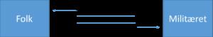 skauge-fig-1